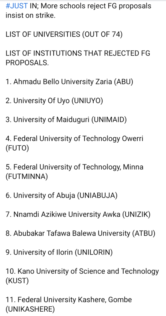 ASUU: List of Universities That Voted For Continuation of Ongoing Strike Vs Those Not In Support